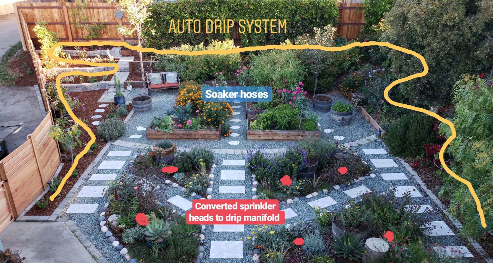 """A photo of a front yard garden, as shown from the roof. It has a yellow line drawn around the outside perimeter of the yard, labelled """"auto drip system"""". There are pink dots in other areas with plants, labelled """"converted sprinkler heads to drip manifold"""". A label that reads """"soaker hoses"""" is placed over the raised beds in the photo."""